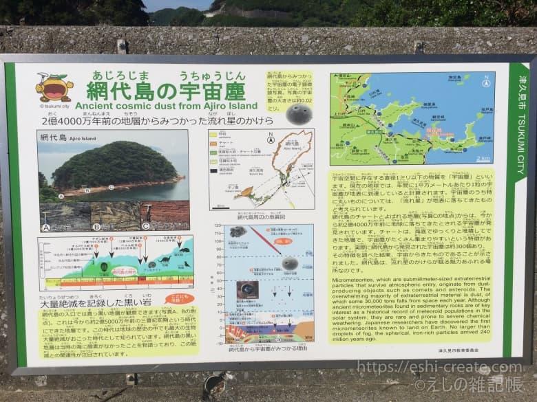網代島_観光マップ