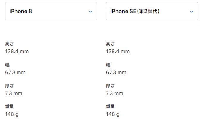 iPhone SE_第2世代_サイズ